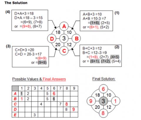 Resultado problema de matemáticas