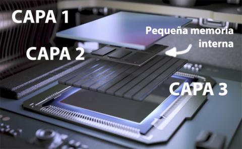 La pequeña memoria de la cámara del Sony Xperia XZ Premium