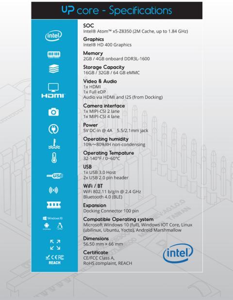Las características de la UP Core