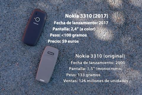 El Nokia 3310 de 2017 frente al modelo original