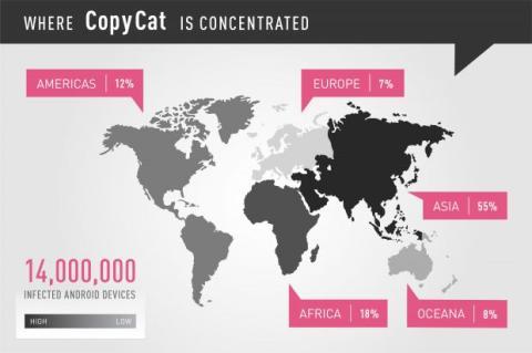 países copycat