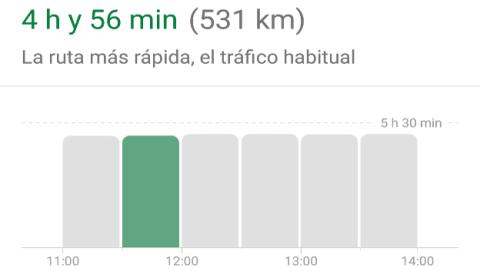 Ver el tráfico en Google Maps.