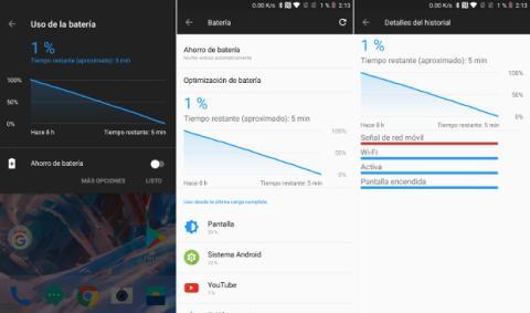 La autonomía del OnePlus 5 alcanza las 11 h 49 min en uso intensivo, 7 h y 48 min en PCMark y 8 h y 5 min con YouTube.