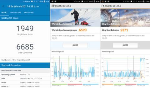 El OnePlus 5 es uno de los pocos del mercado con 8 GB de RAM, lo que ayuda a obtener un rendimiento de escándalo.