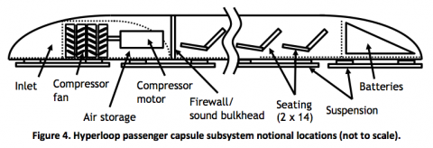 Boceto Hyperloop