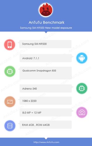 AnTuTu Galaxy Note 8