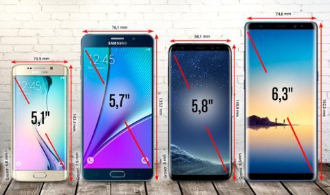 Así han cambiado las dimensiones de los móviles Note de Samsung