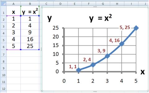 Funciones esenciales de Excel