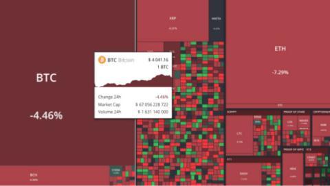 Mapa del valor de cotización del Bitcoin y otras monedas virtuales.