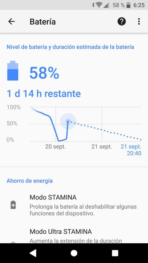 Batería del Sony Xperia XZ1: consumo, autonomía y opciones de ahorro