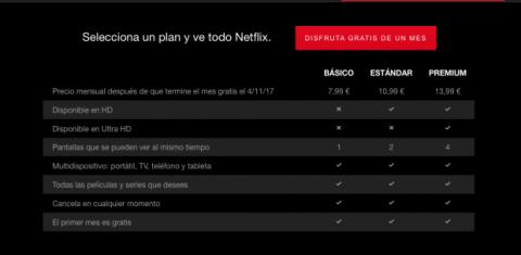 Precio de Netflix en España