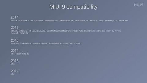 Compatibilidad con MIUI 9