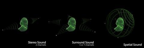 Activa el audio 7.1 espacial con WIndows Sonic en tus auriculares estéreo en Windows 10