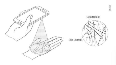 Samsung inventa el desbloqueo de móvil con la palma de la mano.
