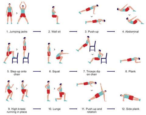 Estos ejercicios y 7 minutos bastan para adelgazar perder for Deportes para adelgazar