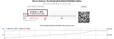 Hackean NiceHash y roban más de 4.000 bitcoins
