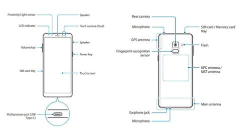 Características Samsung Galaxy A8 2018