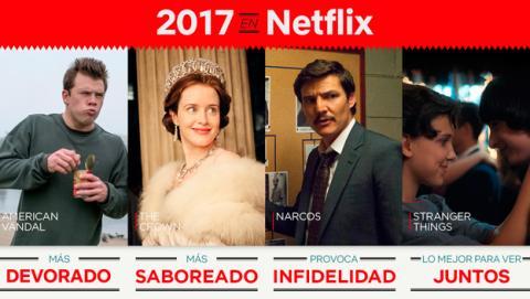 Netflix lo más visto del año