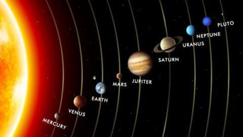 Sistema Solar planeta habitable telescopio Kepler