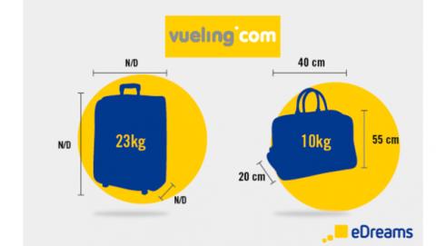 Dimensiones equipaje mano Vueling
