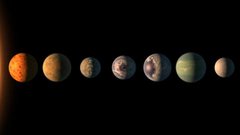 Planetas del sistema Trappist-1.