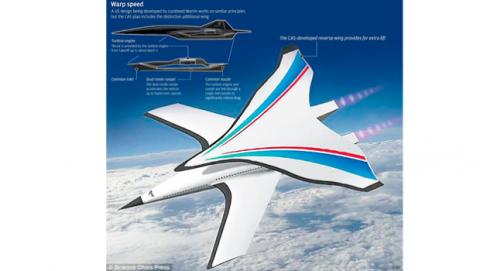 Detalles avión supersónico China Estados Unidos