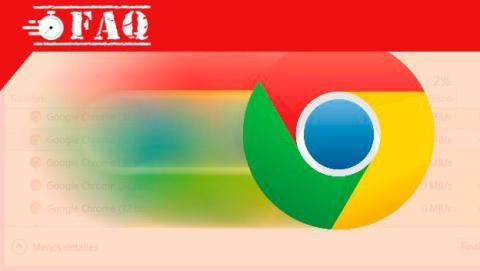 Cómo cambiar la carpeta de descargas de Chrome.