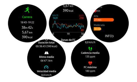 Un ejemplo de una actividad física con el Samsung Gear Sport