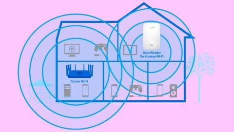 Cómo funciona un extensor WiFi y por qué es tan importante que compres uno