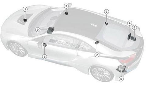 El sistema de sonido de motor de BMW