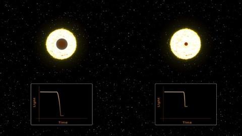 TESS, la nueva misión de la NASA para buscar vida alienígena