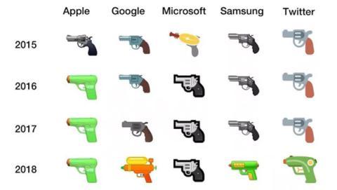 emoji pistola
