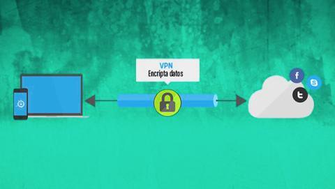 Cambia el protocolo de cifrado de la VPN