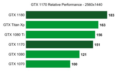 GTX 1170
