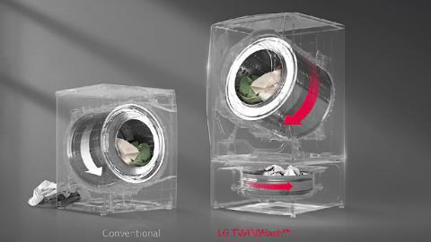 Lavadoras TwinWash de LG con doble tambor