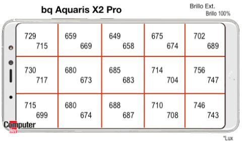 bq Aquaris X2 Pro - brillo pantalla