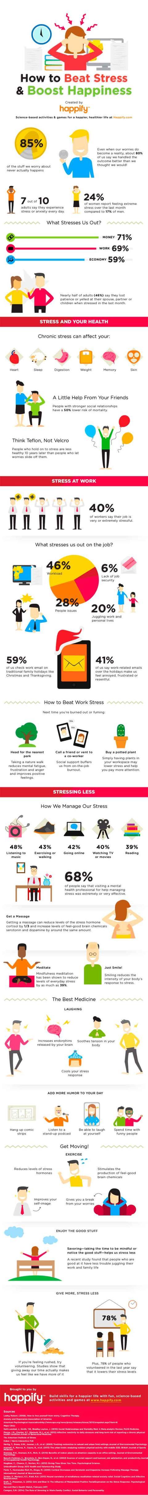 La infografía de la felicidad