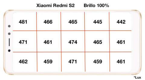 Pantalla Xiaomi Redmi S2