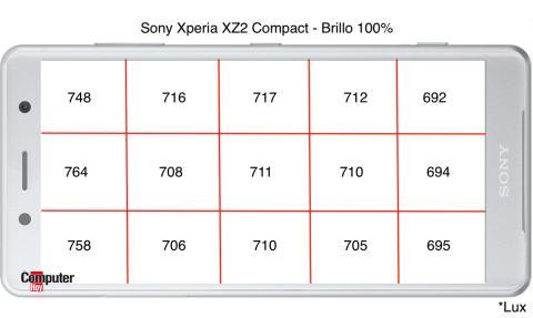 XZ2 brillo pantalla