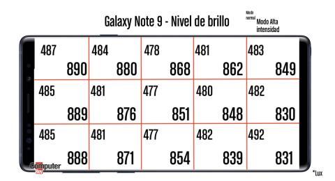 Note 9 - brillo pantalla
