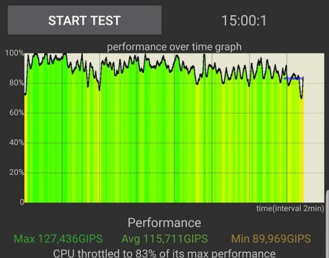 Note 9 Throttling solo CPU