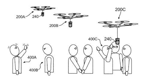 Patente café y drones
