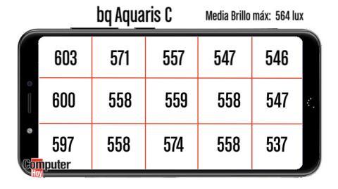 Brillo pantalla bq Aquaris C