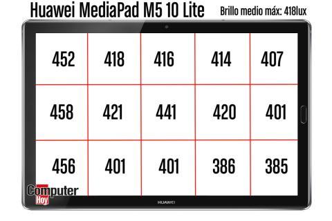 Brillo de la pantalla de la Huawei MediaPad M5 Lite 10