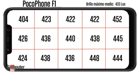 PocoPhone F1 - brillo