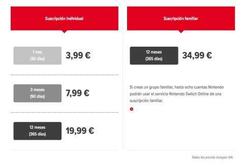 precios nintendo switch online