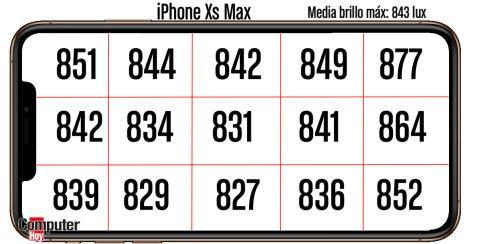 Brillo de la pantalla del iPhone XS Max