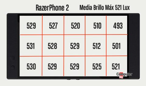Brillo Razer Phone 2