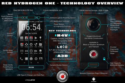 especificaciones hydrogen one