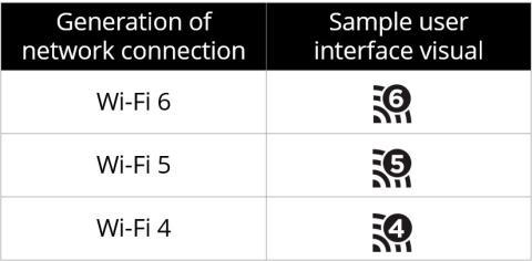 logos generacion wifi